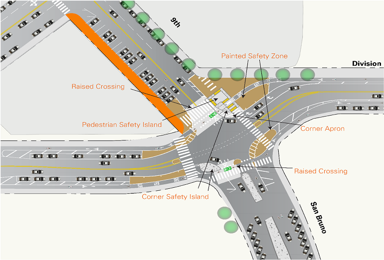 An illustration of the plan for improvements at the 9th and Division intersection.