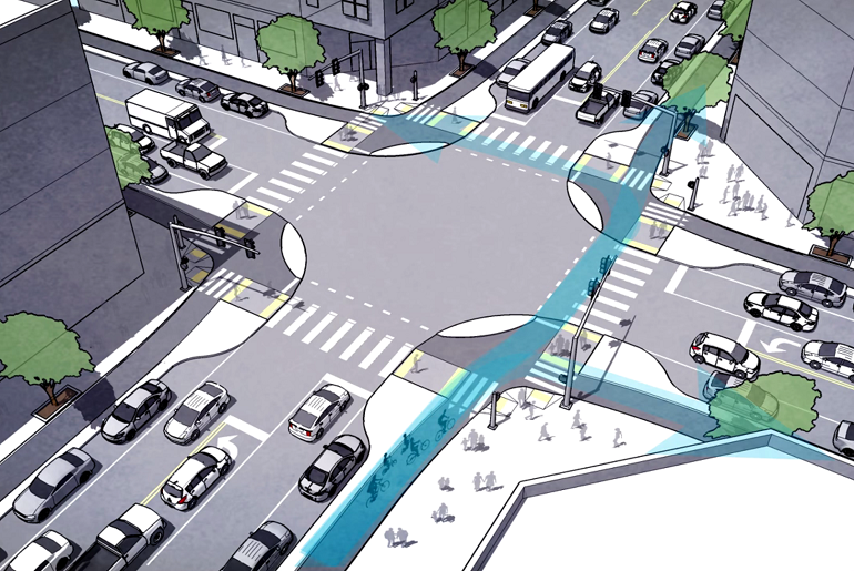 Illustration of a protected intersection.