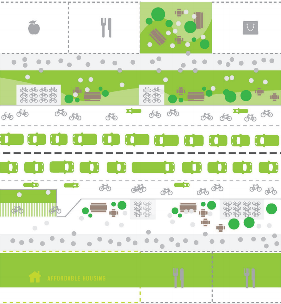 An image illustrating the Smart City vision to re-allocate street space