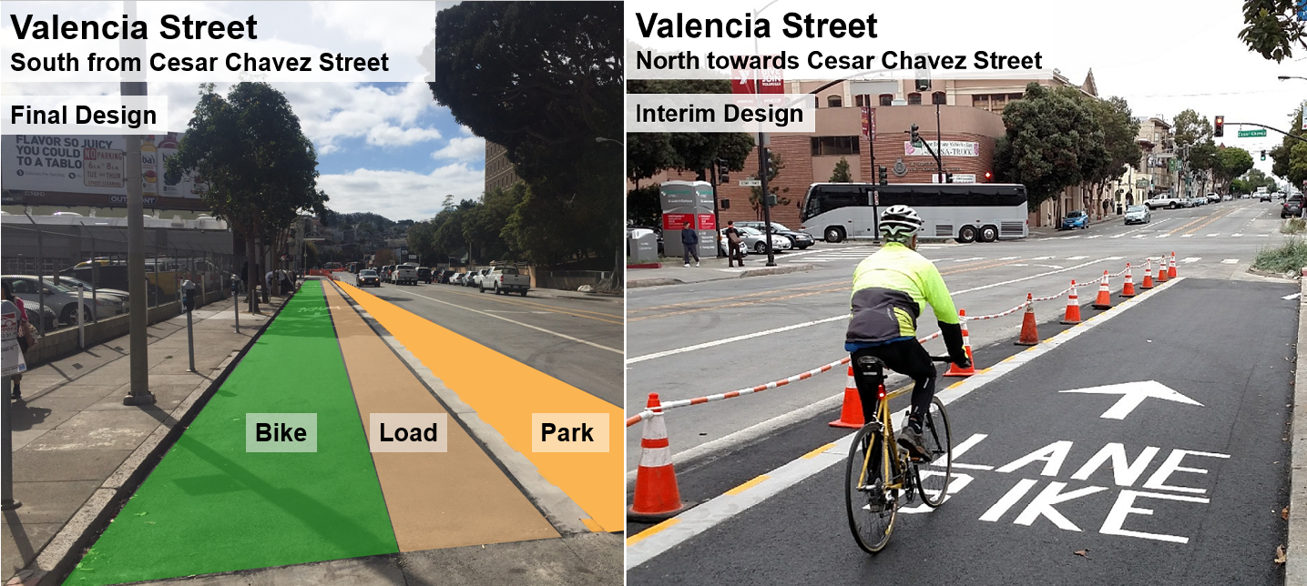 Two images of Valencia Street showing the interim and final designs.