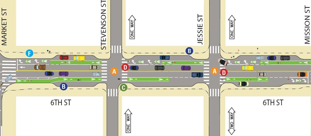 Street Furniture Design Guidelines weigh in on design details for a safer 6th street at our open