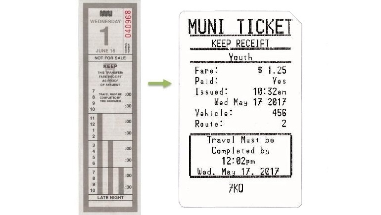 Image of an outgoing pre-printed paper Muni transfer and an example of a new Muni ticket.