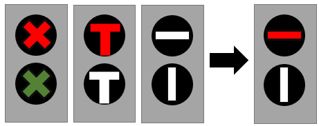 "An illustration of four traffic signal designs that use different symbols. On the left are three that feature a red or green ""X,"" a red or green ""T,"" and a white, horizontal or vertical rectangle. An arrow points from those three designs to the design on the right, which features a red, horizontal rectangle or a white, vertical rectangle."