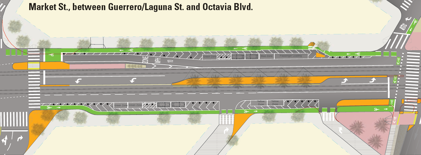 Illustration showing a top-down view of improvements proposed on the block of Market Street between Octavia Boulevard to the east and Guerrero and Laguna streets to the west. In both directions, the street design includes parking-protected bike lanes along the curb, separated from traffic lanes by a lane for vehicle parking and loading.