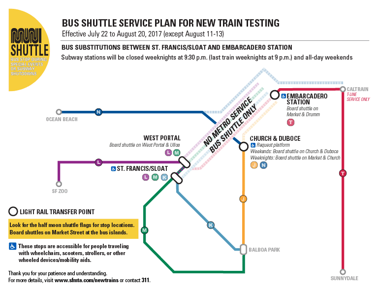 Subway Shutdown System Map