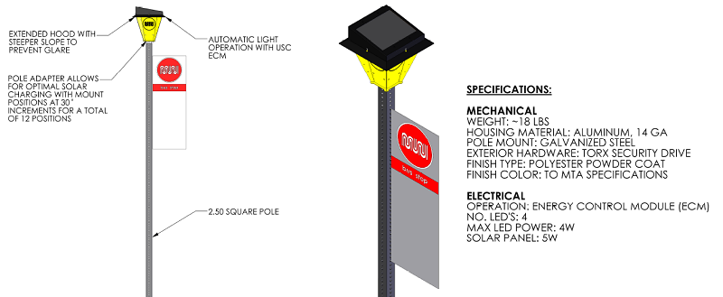 A diagram of the new solar powered bus stop signs.