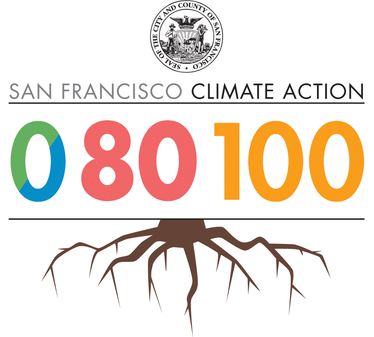 This visualises San Francisco's carbon neutral goals. Though cities have different challenges, they often need the same solutions.