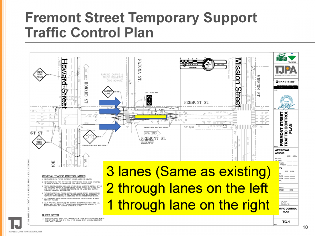 Diagram of traffic pattern on Fremont between Howard and Mission, underneath the Transit Center.
