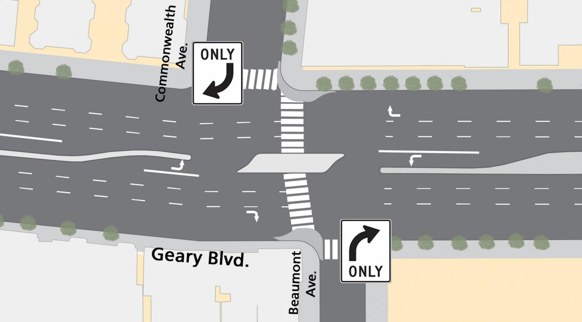 Rendering of proposed changes at crosswalk on Geary and Commonwealth/Beaumont