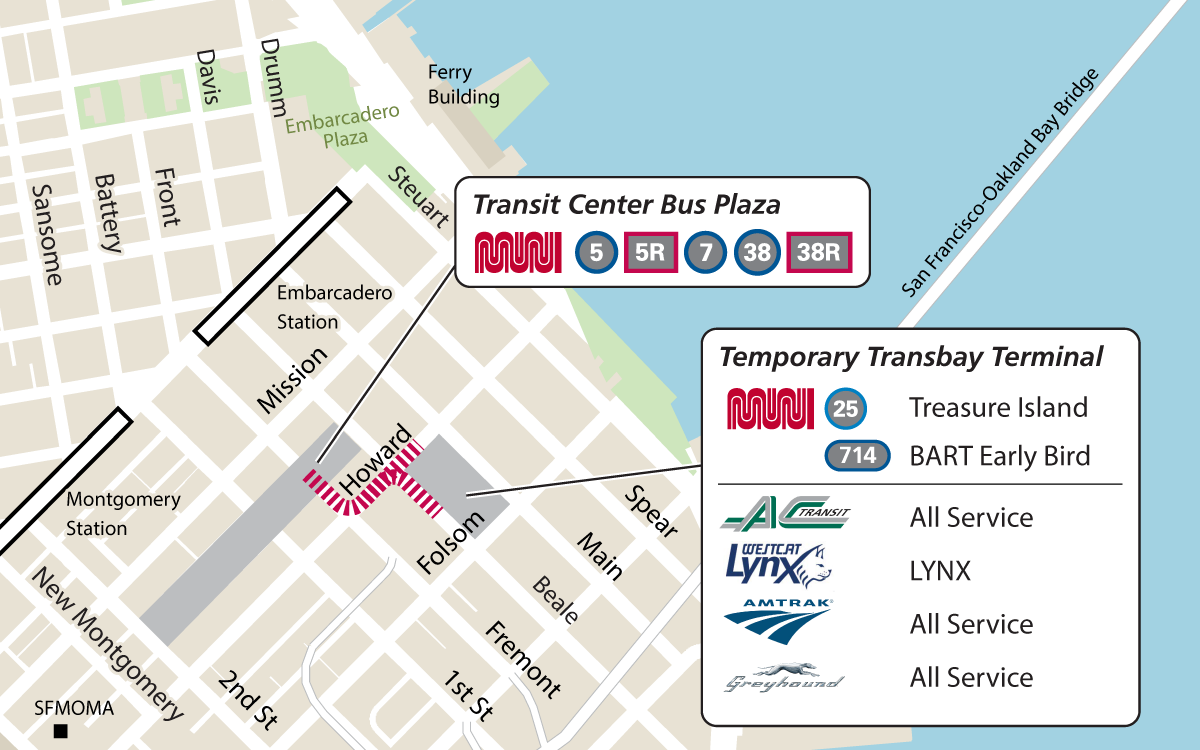 Map of services at the Transit Center Bus Plaza and the Temporary Transbay Terminal and the route between them.