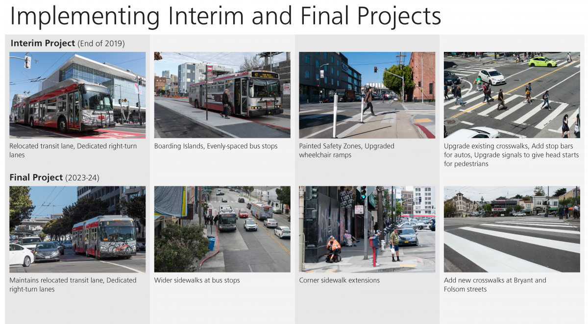 Image shows photos of interim and final projects. The interim project is scheduled to be completed by the end of 2019 and includes relocating the transit lane, dedicated right-turn lanes, painted safety zones, upgraded wheelchair ramps, upgrading existing crosswalks, adding stop bars for autos, and upgrading signals to give head starts for pedestrians. The final project is scheduled for 2023-2024 and constructs wider sidewalks at bus stops (transit bulbs) and at intersection corners (pedestrian bulbs) and adds new crosswalks at Bryant and Folsom.