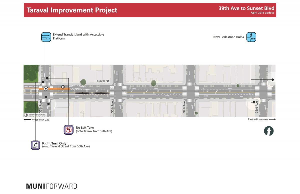 39th Avenue to Sunset Boulevard new pedestrian bulbs, turn restrictions and accessible platform locations continued
