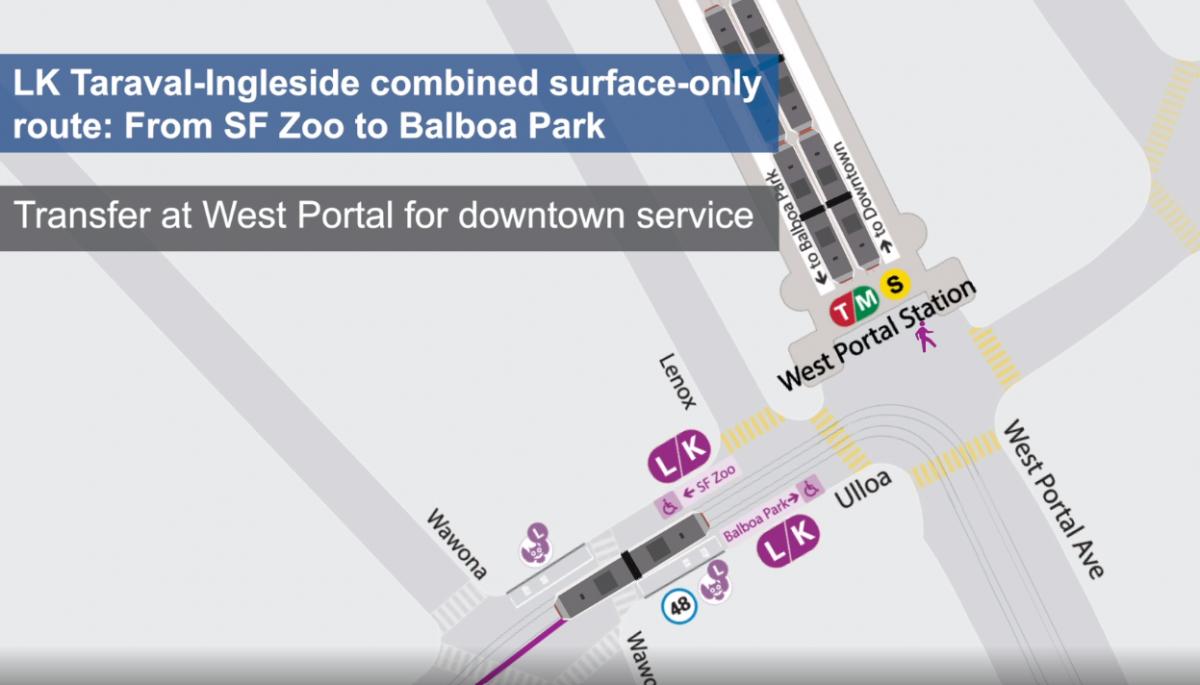 Animation: LK Taraval-Ingleside transfer point at West Portal
