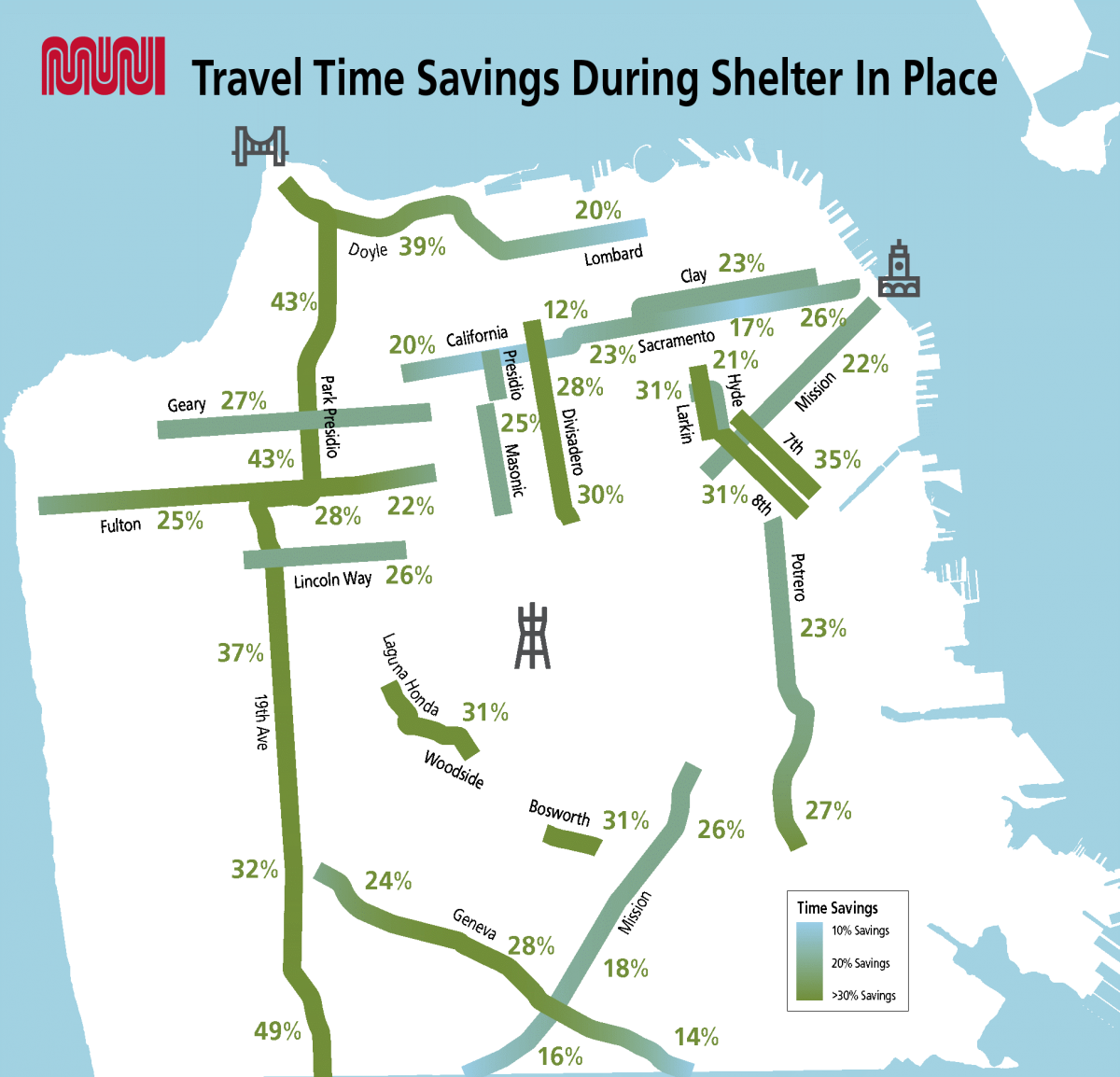 Map showing Muni travel time savings on several corridors during shelter-in-place