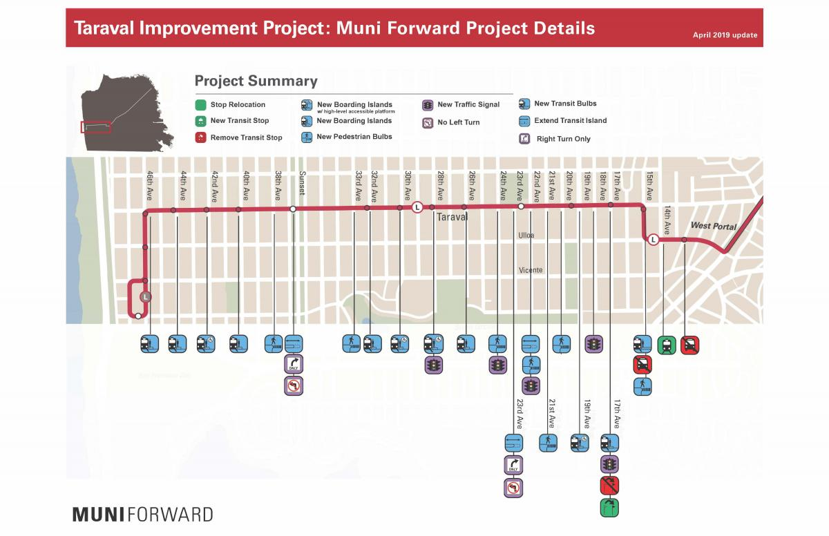 Taraval corridor project details: transit and pedestrian safety features