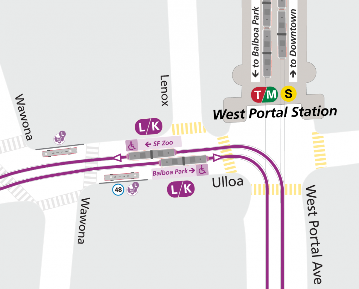 Map of transfer point at Ulloa & West Portal Station.