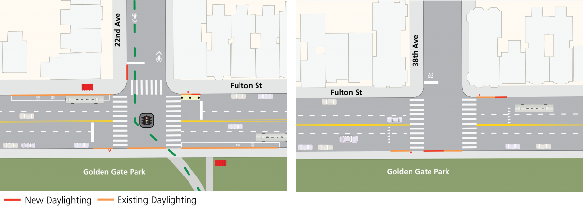 Diagram of two representative intersections on Fulton Street demonstrating approach to daylighting.