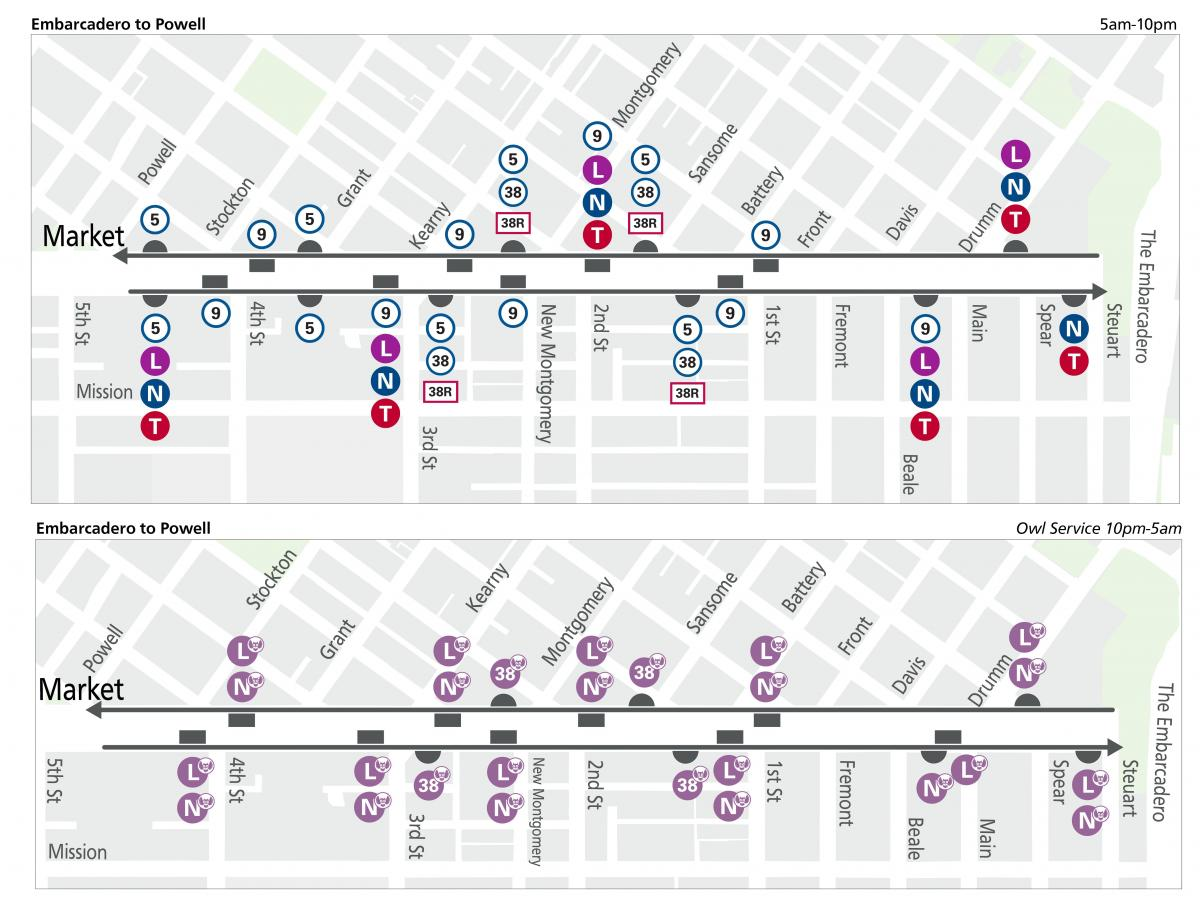 Wayfinding Muni stop maps for day and owl service from Powell to Embarcadero.