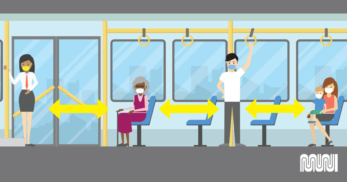 Graphic depicting physical distancing onboard Muni buses.