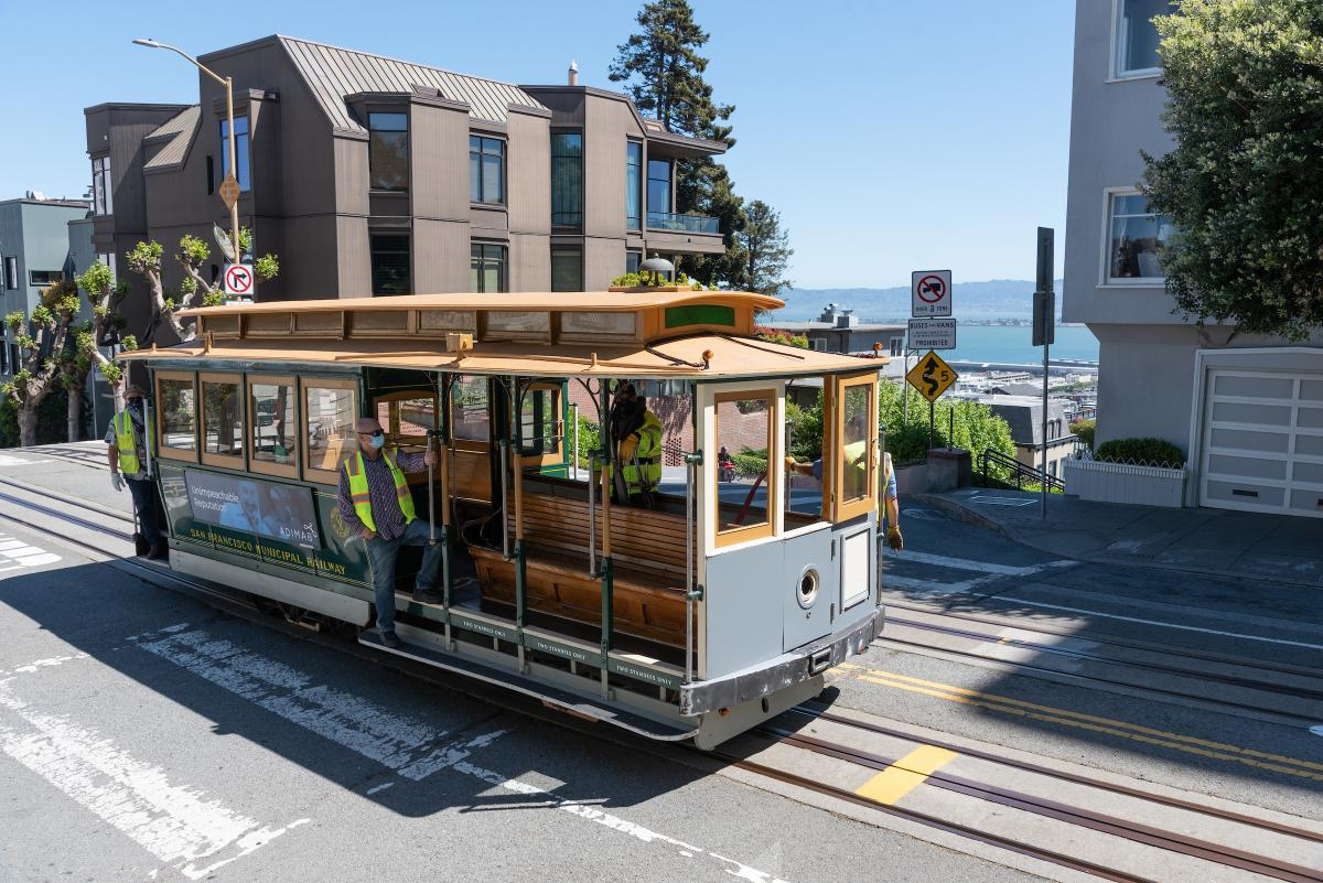 From Market Street to Fisherman's Wharf, Cable Cars Return