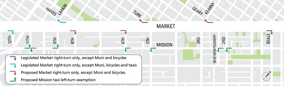 Illustration of Market Street showing various turn restrictions