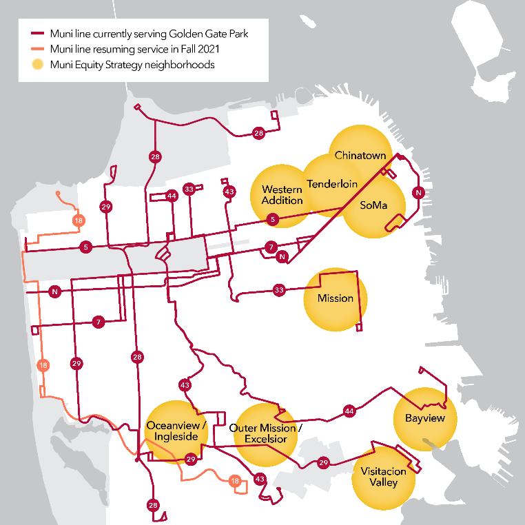 Map showing the Muni routes that serve Golden Gate Park (N, 5, 7, 28, 29, 33,43, 44), the 18 line resuming service in fall 2021 and the location of the Muni Equity Strategy neighborhoods (Bayview, Chinatown, Mission, Oceanview/Ingleside, Outer Mission/Excelsior, SoMa, Tenderloin, Western Addition).
