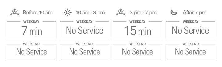 Approximate weekday frequencies. Before 10 am: 7 minutes; from 10 am to 3 pm: No Service; from 3 pm to 7 pm: 15 minutes; after 7 pm: No Service. There is no weekend service.