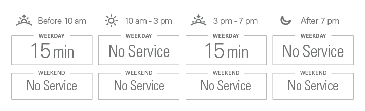 Approximate weekday frequencies. Before 10 am: 15 minutes; from 10 am to 3 pm: No Service; from 3 pm to 7 pm: 15 minutes; after 7 pm: No Service. There is no weekend service.