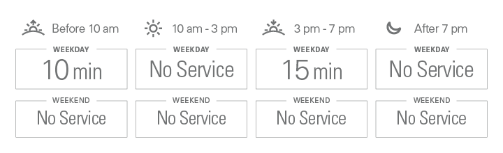 Approximate weekday frequencies. Before 10 am: 10 minutes; from 10 am to 3 pm: No Service; from 3 pm to 7 pm: 15 minutes; after 7 pm: No Service. There is no weekend service.