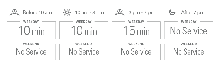 Approximate weekday frequencies. Before 10 am: 10 minutes; from 10 am to 3 pm: 10 minutes; from 3 pm to 7 pm: 15 minutes; after 7 pm: No Service. There is no weekend service.