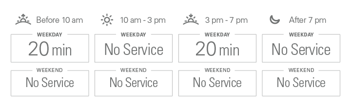 Approximate weekday frequencies. Before 10 am: 20 minutes; from 10 am to 3 pm: No Service; from 3 pm to 7 pm: 20 minutes; after 7 pm: No Service. There is no weekend service.
