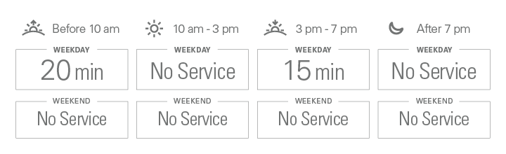 Approximate weekday frequencies. Before 10 am: 20 minutes; from 10 am to 3 pm: No Service; from 3 pm to 7 pm: 15 minutes; after 7 pm: No Service. There is no weekend service.