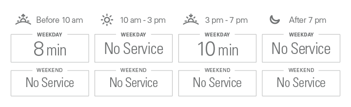 Approximate weekday frequencies. Before 10 am: 8 minutes; from 10 am to 3 pm: No Service; from 3 pm to 7 pm: 10 minutes; after 7 pm: No Service. There is no weekend service.