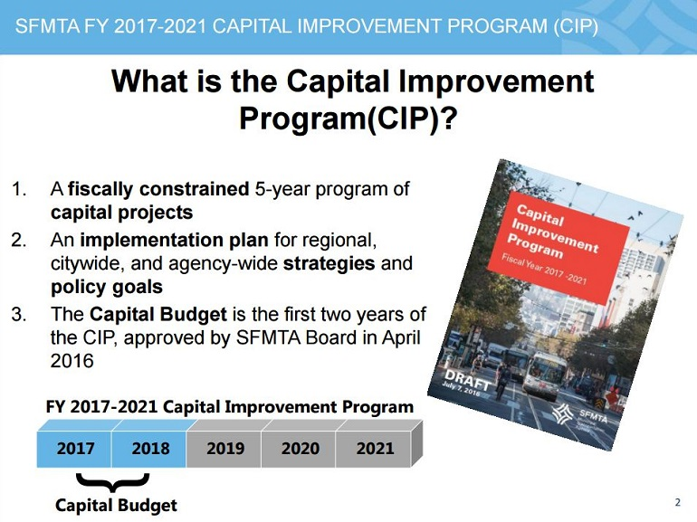Graphic from the Capital Improvement Program overview presentation.