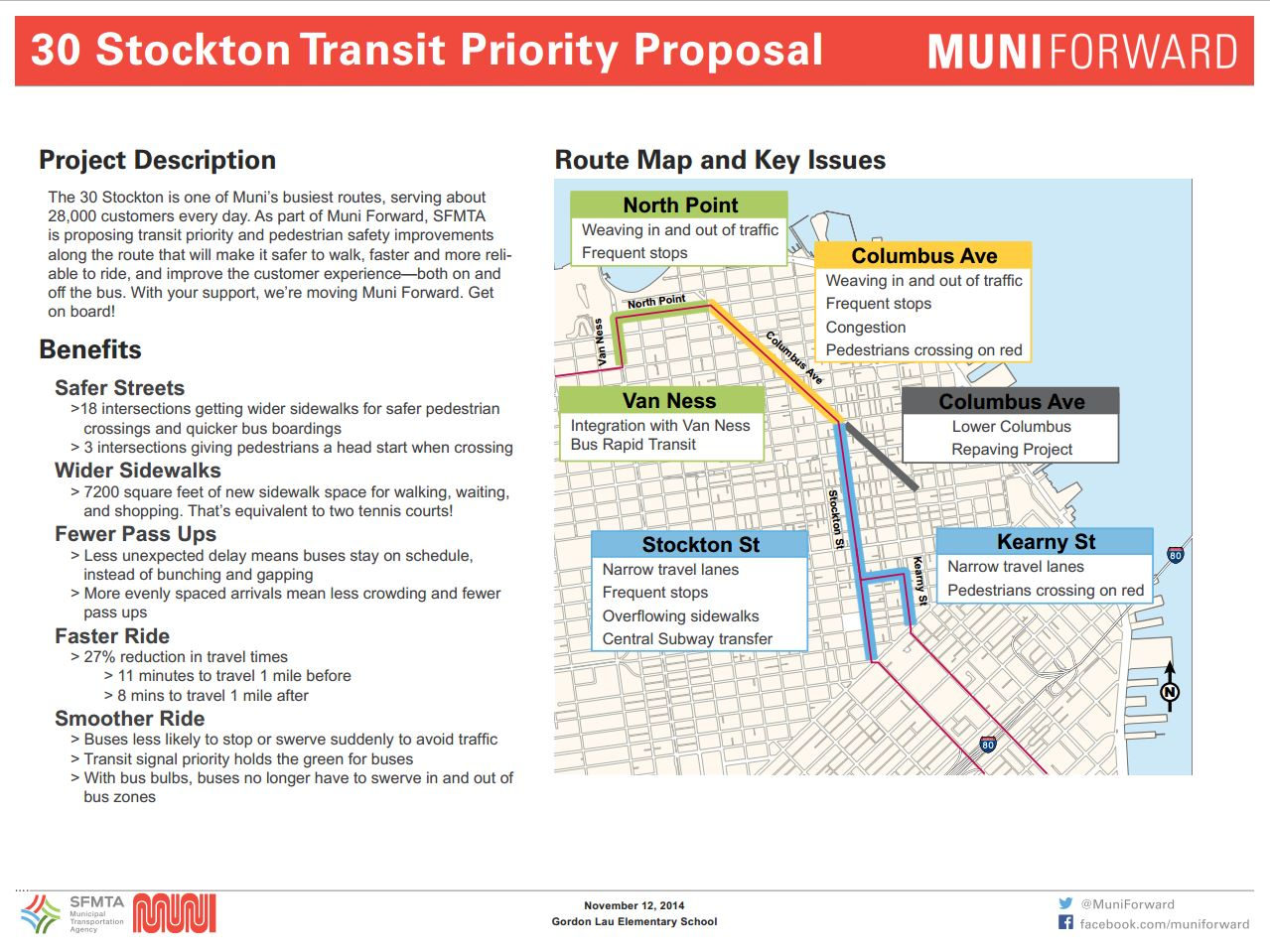 Powerpoint slide of 30 Stockton Muni Forward project benefits