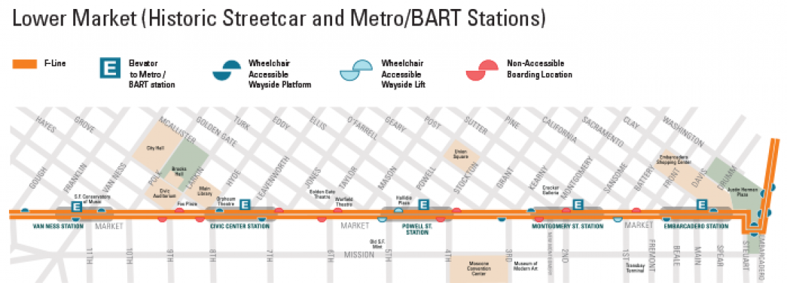 Lower Market map showing Historic Streetcar stops and Metro/BART Stations