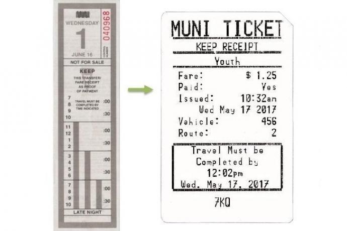 Old Muni transfer and new Muni fare ticket