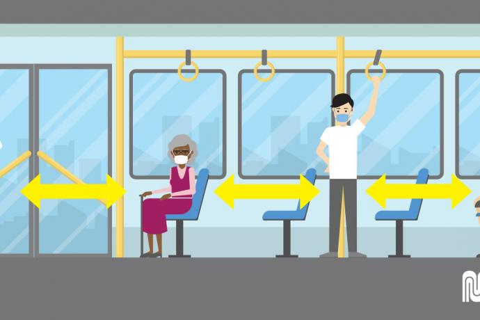 Graphic displaying appropriate physical distancing on Muni buses encourages customers to give space.