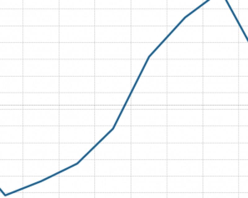 Agency fund balance ratio