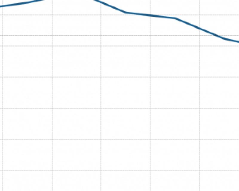 Muni farebox recovery ratio