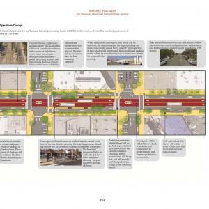 16th Street - 22-Fillmore Bus Rapid Transit Corridor