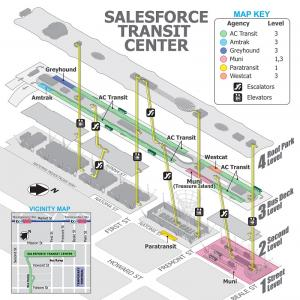 A 3D Map of the Salesforce Transit Center