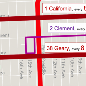 Pre-pandemic frequency and route spacing in the north part of the Richmond district showing 1 California every 8 minutes, 2 Clem